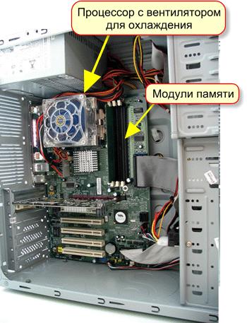 Где находится процессор в системном блоке